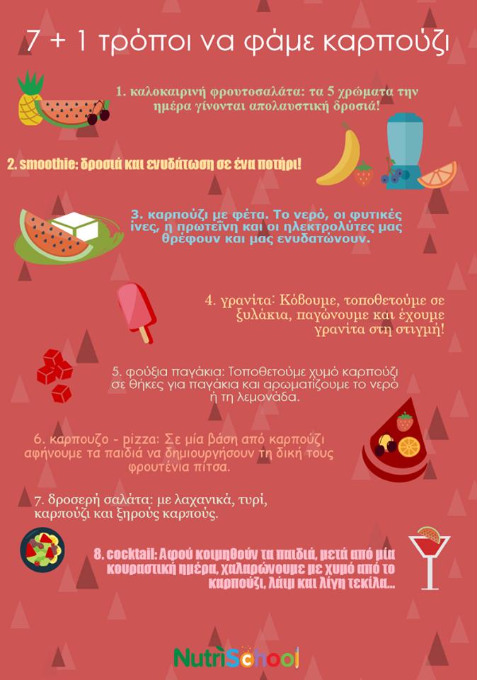 7 + 1 τρόποι για να φάμε καρπούζι